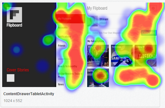Flipboard heatmap